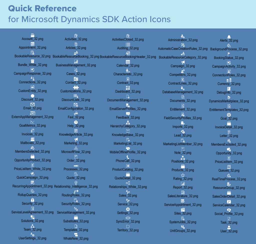 Action Item Quick Reference Guide